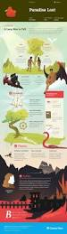 17 best images about literature on pinterest the fly romeo and