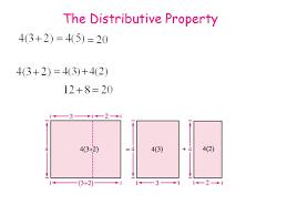 distributive property of multiplication over addition worksheets