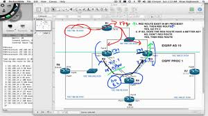 Bgp Route Map by Cisco Redistribution U0026 Routing Loops Youtube