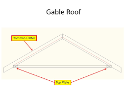 gable roof bcgca3007b ppt video online download
