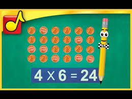 what is multiplication multiplication lessons tes teach