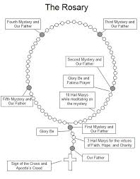 rosary for kids best 25 rosary guide ideas on rosary prayer guide
