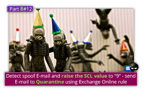 generate online guid analyzing the results of the exchange spoof e mail rule part 9 12