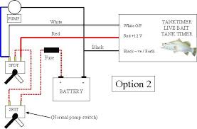 pontoon switch panel and wiring harness wiring diagram simonand