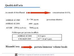 microclima uffici le esperienze sul controllo microclima nell ambito della p a
