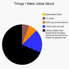 Make A Pie Chart Meme - 69d3771f4a22c5a5982be4799309091a pie charts jokes jpg 729纓722