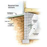 how to choose the basement waterproofing system http