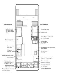 home design generator kitchen cool food truck kitchen layout home design wonderfull