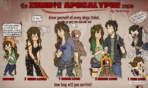 Meme Zombie - zombie apocalypse meme by pistachiozombie on deviantart