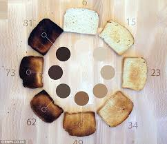 Toasting Bread Without A Toaster No More Burnt Toast Student 21 Invents An Ingenious Toaster