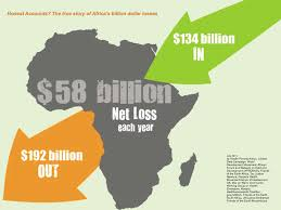 Map Of Colonial Africa by Why No African Country Is Truly Free Or Independent U2013 The African