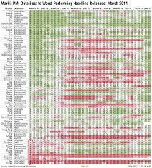 the world economy at a glance zero hedge