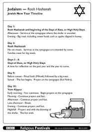 judaism worksheet free worksheets library download and print