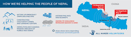 Where Is Nepal Located On The World Map by Nepal Earthquake Response All Hands