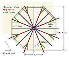 free octagon gazebo roof plans google search gazebo roofs