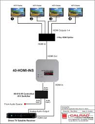 xfinity cable wiring diagram direct tv wiring diagram wiring