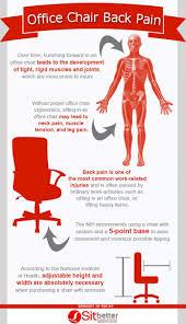 Office Chair Back Pain Office Chair Back Pain Visual Ly
