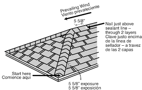 How To Cap A Hip Roof Pro Cut Hip And Ridge Shingles Atlas Roofing