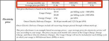 average cost of a 1 bedroom apartment average cost for electricity in a one bedroom apartment www