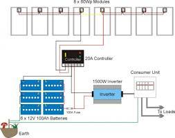 wiring diagram 240v receptacle wiring diagram best sample detail