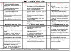 Restaurant Inventory Spreadsheet by Bakery Inventory Spreadsheet Rimouskois Resumes