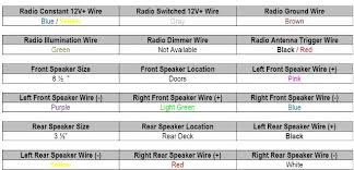 toyota echo 2002 radio wiring diagram toyota wiring diagram