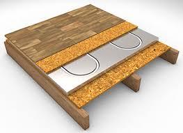 floating floors uk underfloor heating
