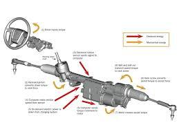 2014 F 650 Wiring Diagram 1996 Ford F 150 Drivetrain Diagrams 1996 Ford F150 Parts Diagram