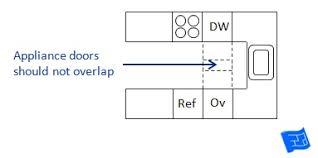 Kitchen Floor Plan Symbols Appliances Kitchen Dimensions