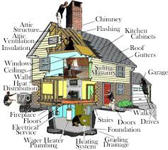 Home Plumbing System Home Inspections U2013 Home Evaluation Services
