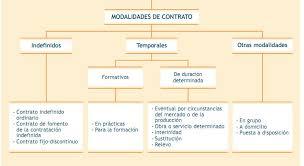bonificaciones contratos 2016 f o l orientación laboral y empleo san josé de calasanz