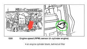 vw jetta 2002 jetta 1 8 output speed sensor forum volkswagen bora