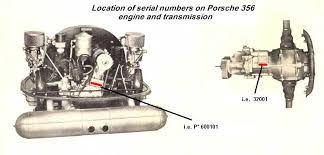 porsche 911 engine number porsche 356 and 912 serial number reference site