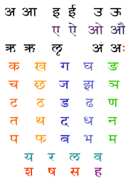 the sanskrit alphabet color coded by vyaas houston for easy