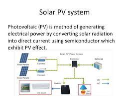 pv system design design aspect of standalone pv system