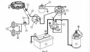 hd wallpapers wiring diagram briggs and stratton hcehd cf