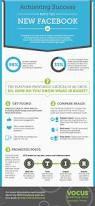 facebook resume template 128 best facebook marketing tips images on pinterest digital 128 best facebook marketing tips images on pinterest digital marketing social media marketing and social networks