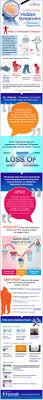 top 25 best parkinson u0027s disease ideas on pinterest