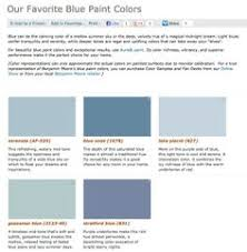 this is my inspiration color benjamin moore labrador blue 1670