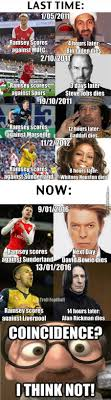 Aaron Meme - aaron memes best collection of funny aaron pictures
