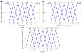 energies free full text a novel quantum behaved lightning