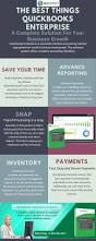 the 25 best inventory accounting ideas on pinterest tax payment