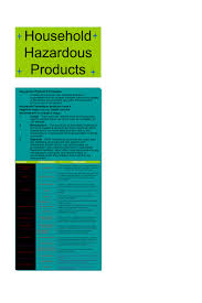 Toxicity Of Household Products by Design For Degradation Clean A Greener Way Green Chemistry