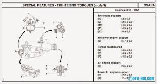 citroen berlingo parts manual 100 images citroen vehicle