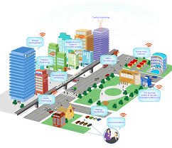 Home Area Network Design by Get Connected In 2016 3 Networking Trends You Need To Know About