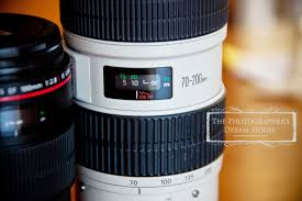 House Lens The Different Types Of Lenses And What To Choose Photographer U0027s