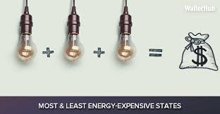Average Electric Bill For A 4 Bedroom House 2017 U0027s Most U0026 Least Energy Expensive States Wallethub