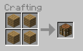 Minecraft Crafting Table Guide Minecraft How To Craft Pickaxes Furnaces Crafting Tables