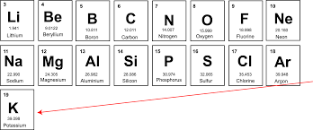 how does the modern periodic table arrange elements mendeleev u0027s periodic table kullabs com