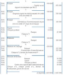 matériel de bureau comptabilité comptes schématiques bilan journal